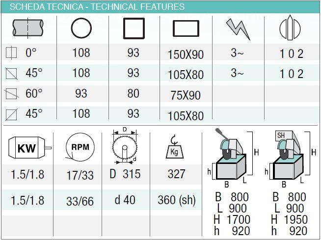 Puoliautomaattinen kylmäpyörösaha Imet Sirio 315 SH sahauskapasiteetti.
